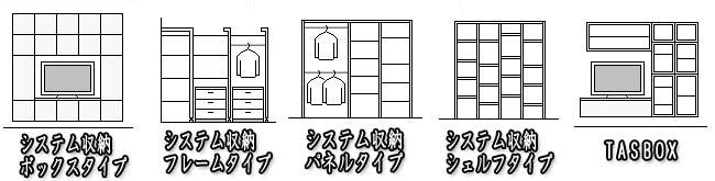 収納・TASBOX
