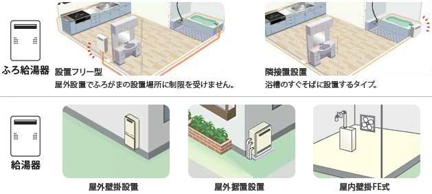 給湯器の設置
