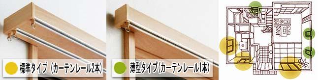 カーテンレール付窓枠