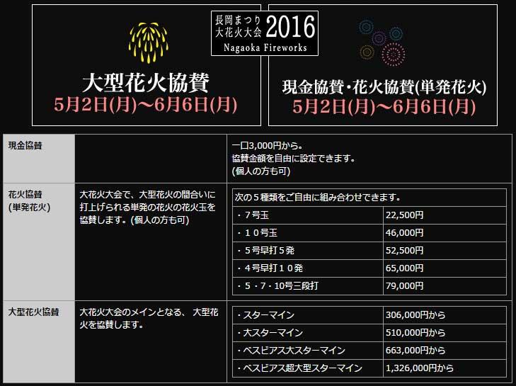長岡花火2016協賛