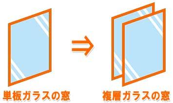 複層ガラス窓