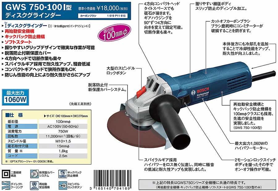 gws750-100igws