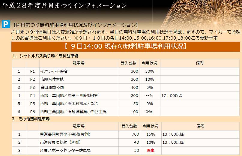 %e7%89%87%e8%b2%9d%e3%81%be%e3%81%a4%e3%82%8a%e9%a7%90%e8%bb%8a%e5%a0%b4