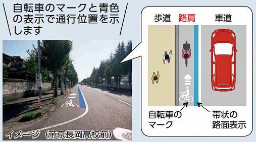 自転車通行帯の整備